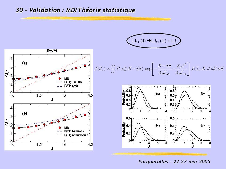Porquerolles – 22-27 mai 2005 LJ 14 (J) LJ 13 (J r ) + LJ 30 – Validation : MD/Théorie statistique