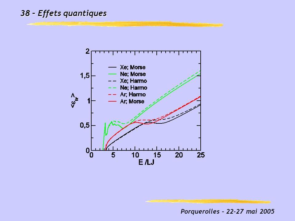 Porquerolles – 22-27 mai 2005 38 – Effets quantiques