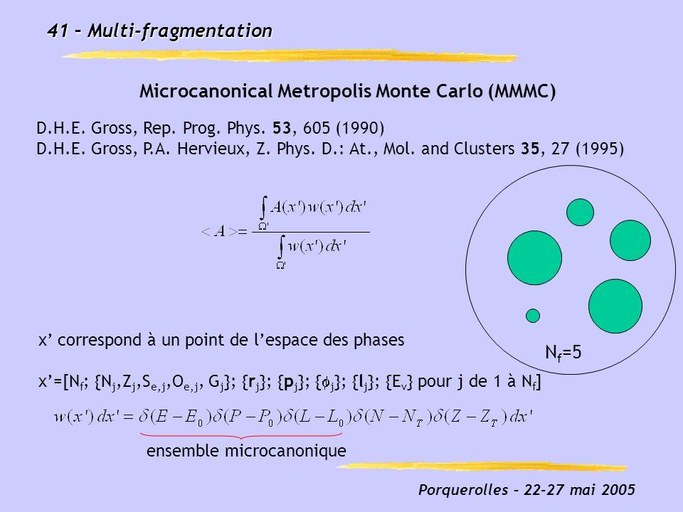 Porquerolles – 22-27 mai 2005 41 – Multi-fragmentation D.H.E. Gross, Rep. Prog. Phys. 53, 605 (1990) D.H.E. Gross, P.A. Hervieux, Z. Phys. D.: At., Mo