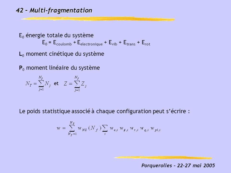 Porquerolles – 22-27 mai 2005 42 – Multi-fragmentation et E 0 énergie totale du système E 0 = E coulomb + E electronique + E vib + E trans + E rot L 0