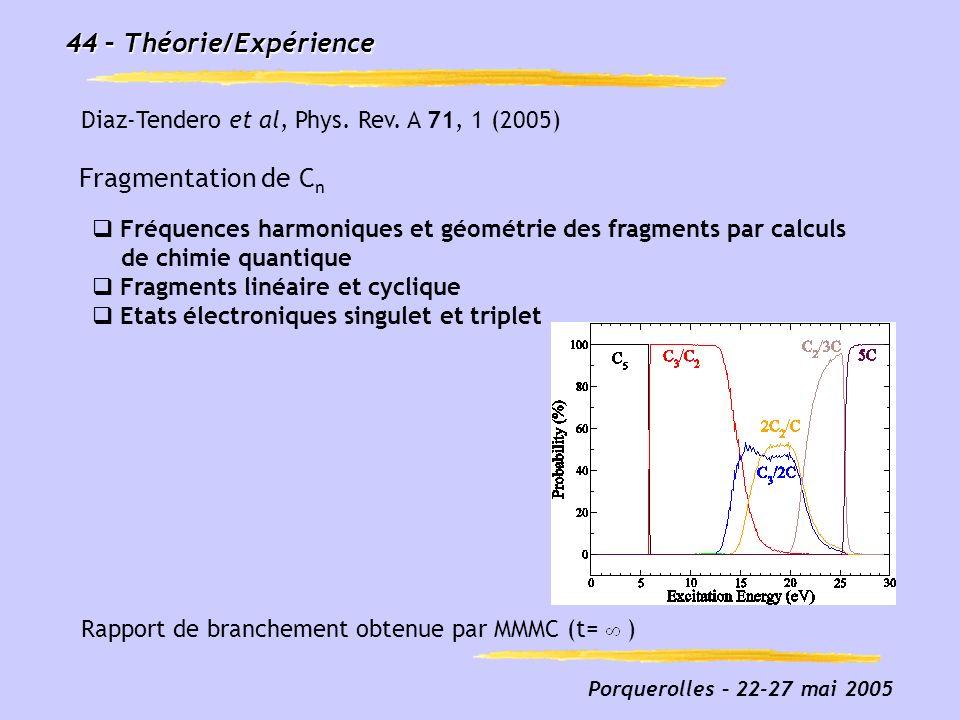 Porquerolles – 22-27 mai 2005 44 – Théorie/Expérience Fragmentation de C n Fréquences harmoniques et géométrie des fragments par calculs de chimie qua