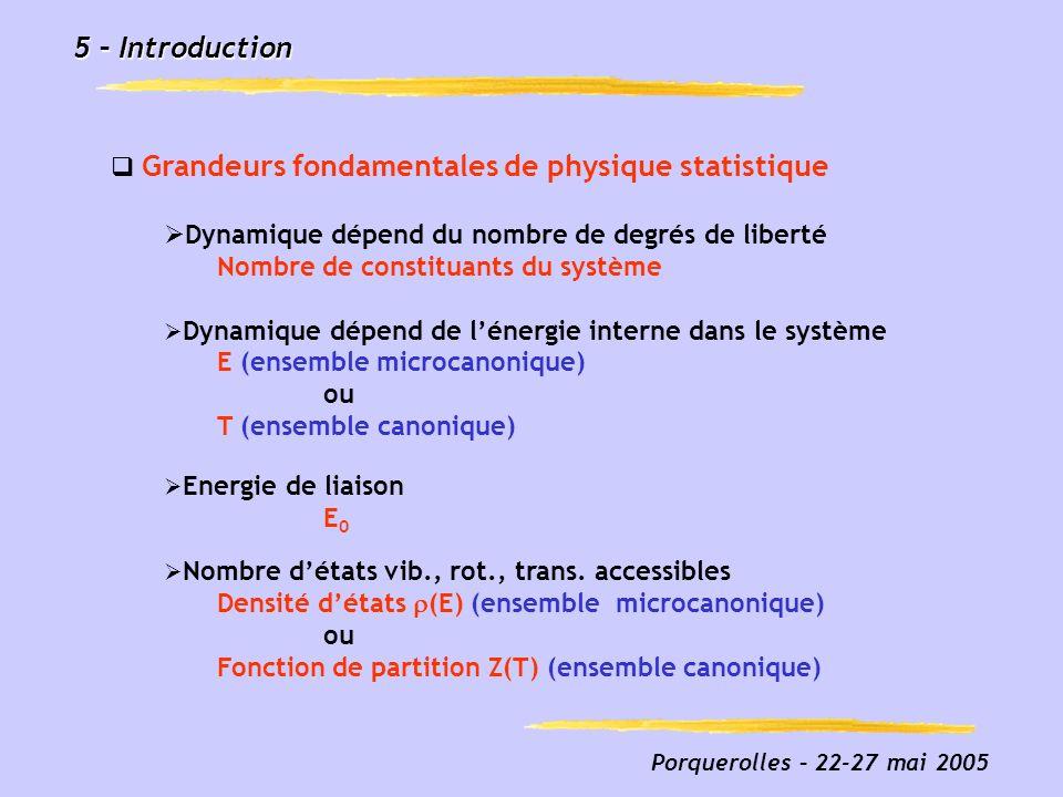 Porquerolles – 22-27 mai 2005 5 – Introduction Grandeurs fondamentales de physique statistique Dynamique dépend du nombre de degrés de liberté Nombre