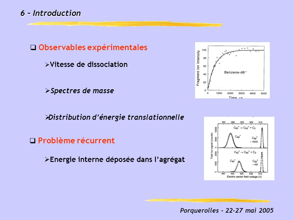 Porquerolles – 22-27 mai 2005 27 – Validation : MD/Théorie statistique Fig3_prolate_french.eps S.