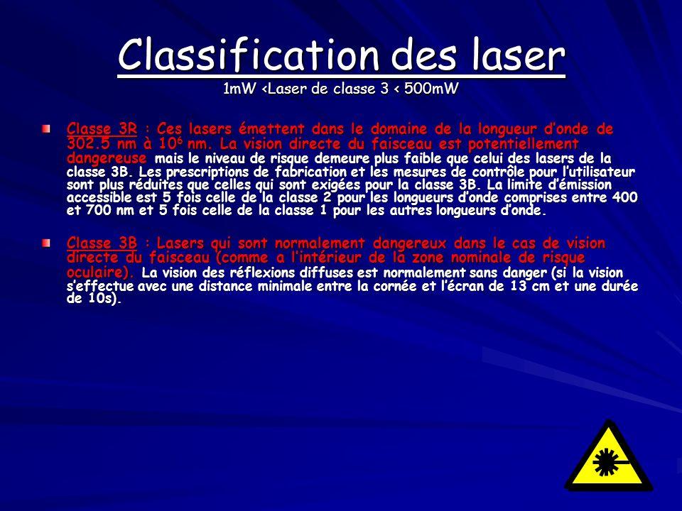 Classe 3R : Ces lasers émettent dans le domaine de la longueur donde de 302.5 nm à 10 6 nm. La vision directe du faisceau est potentiellement dangereu