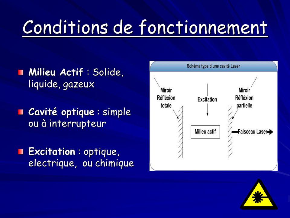 Conditions de fonctionnement Milieu Actif : Solide, liquide, gazeux Cavité optique : simple ou à interrupteur Excitation : optique, electrique, ou chi