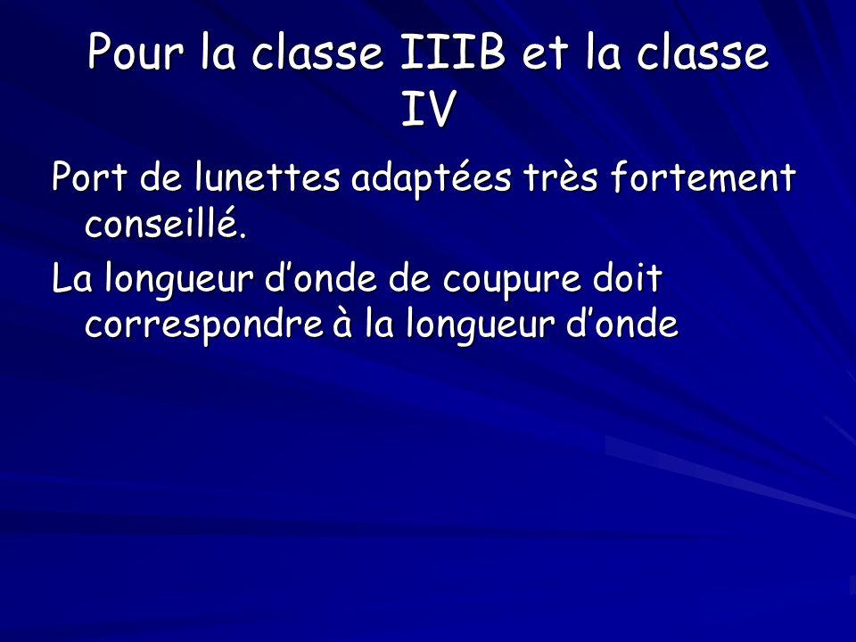 Pour la classe IIIB et la classe IV Port de lunettes adaptées très fortement conseillé. La longueur donde de coupure doit correspondre à la longueur d