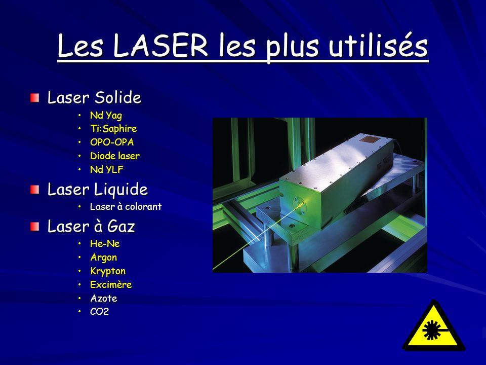 Les LASER les plus utilisés Laser Solide Nd Yag Nd Yag Ti:Saphire Ti:Saphire OPO-OPA OPO-OPA Diode laser Diode laser Nd YLF Nd YLF Laser Liquide Laser