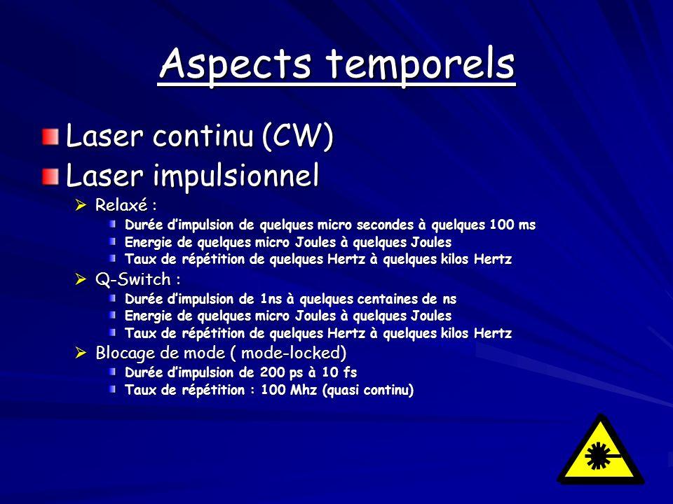 Aspects temporels Laser continu (CW) Laser impulsionnel Relaxé : Relaxé : Durée dimpulsion de quelques micro secondes à quelques 100 ms Energie de que