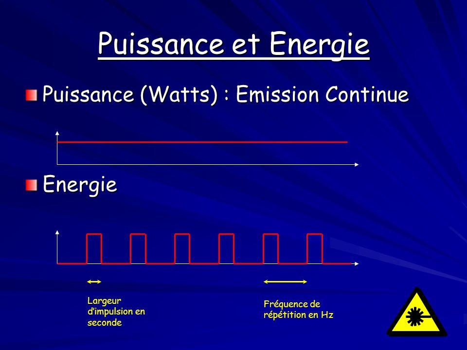 Puissance et Energie Puissance (Watts) : Emission Continue Energie Largeur dimpulsion en seconde Fréquence de répétition en Hz