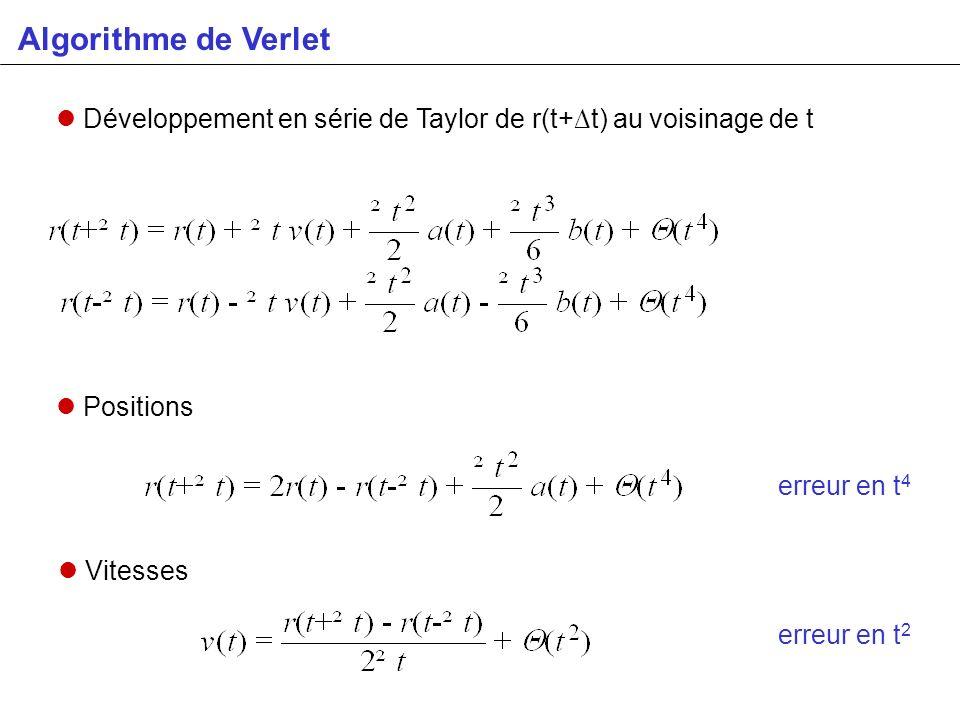 Algorithme de Verlet Développement en série de Taylor de r(t+t) au voisinage de t Positions Vitesses erreur en t 4 erreur en t 2
