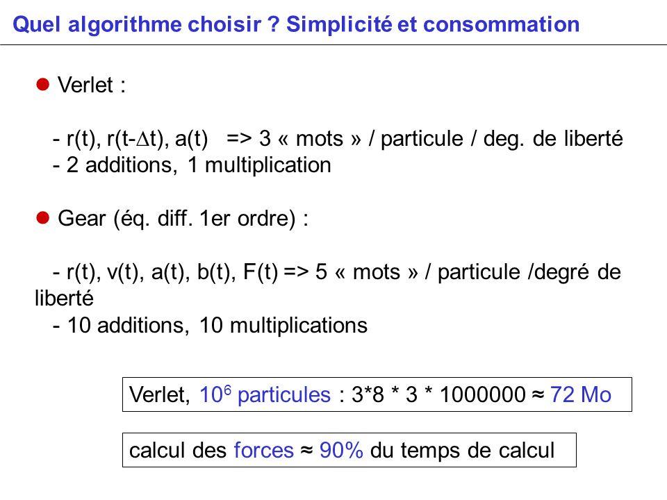 Quel algorithme choisir ? Simplicité et consommation Verlet : - r(t), r(t-t), a(t) => 3 « mots » / particule / deg. de liberté - 2 additions, 1 multip
