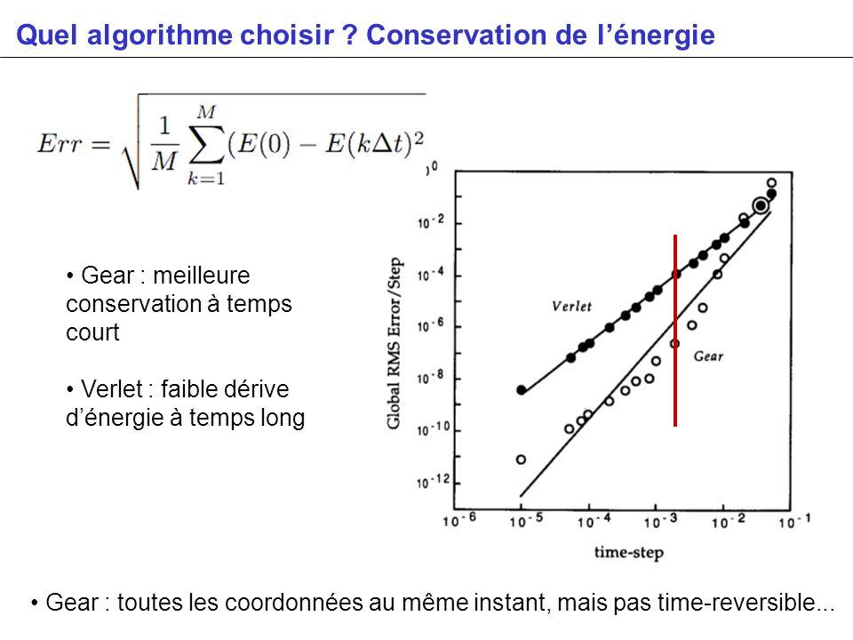 Quel algorithme choisir ? Conservation de lénergie Gear : meilleure conservation à temps court Verlet : faible dérive dénergie à temps long Gear : tou