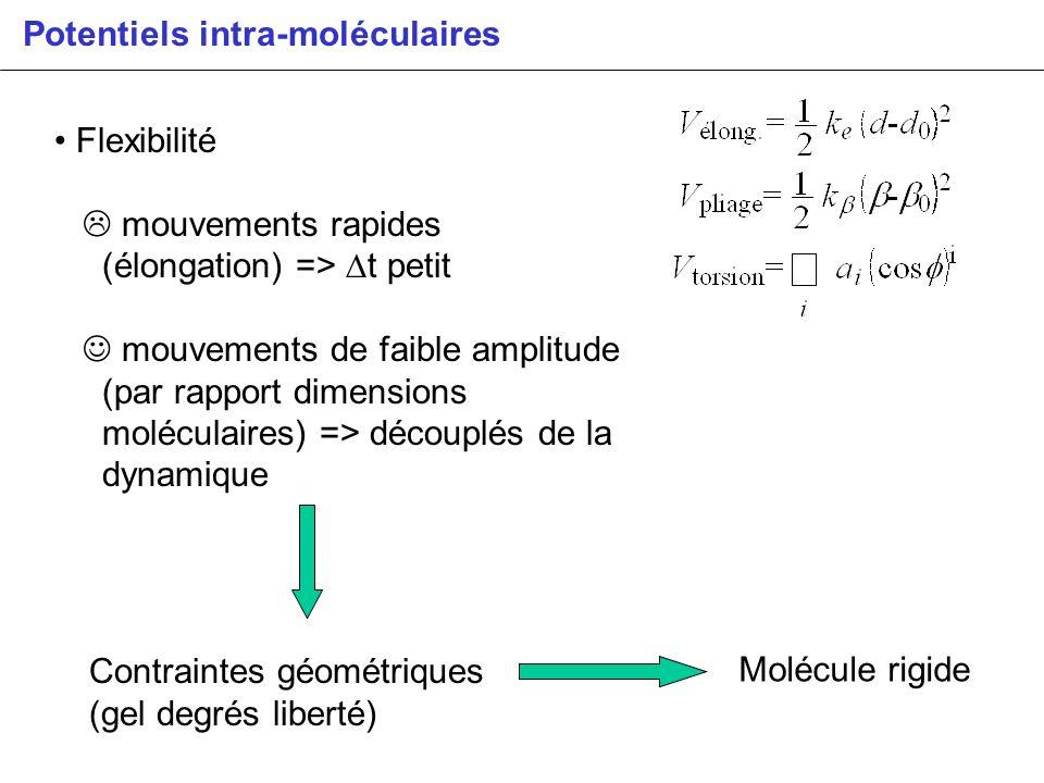Potentiels intra-moléculaires Flexibilité mouvements rapides (élongation) => t petit mouvements de faible amplitude (par rapport dimensions moléculair