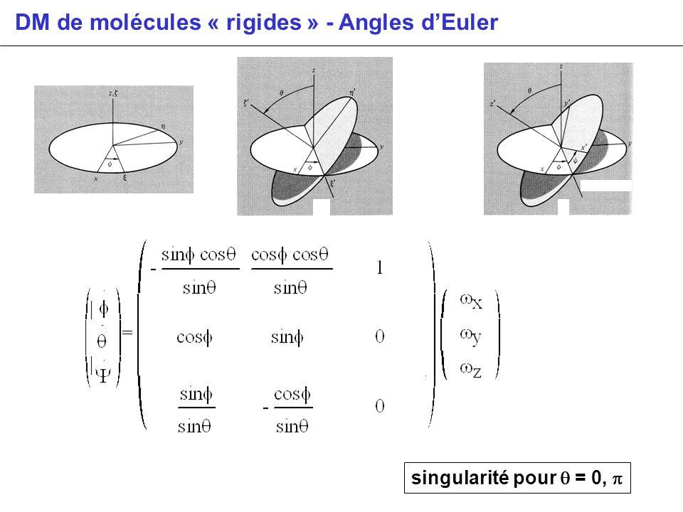 DM de molécules « rigides » - Angles dEuler singularité pour = 0,