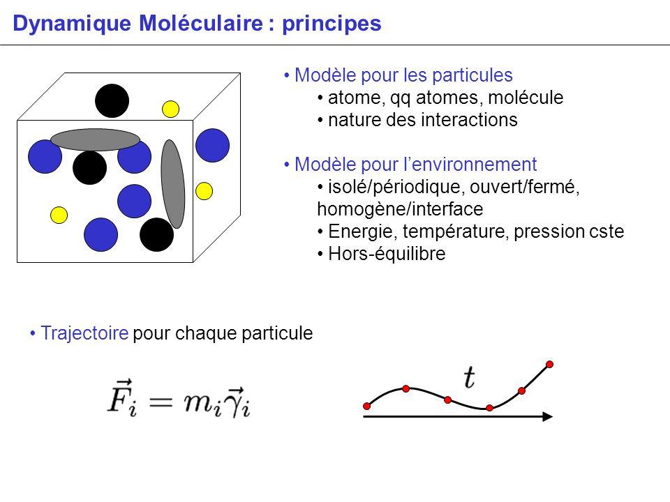Dynamique Moléculaire : principes Modèle pour les particules atome, qq atomes, molécule nature des interactions Modèle pour lenvironnement isolé/pério