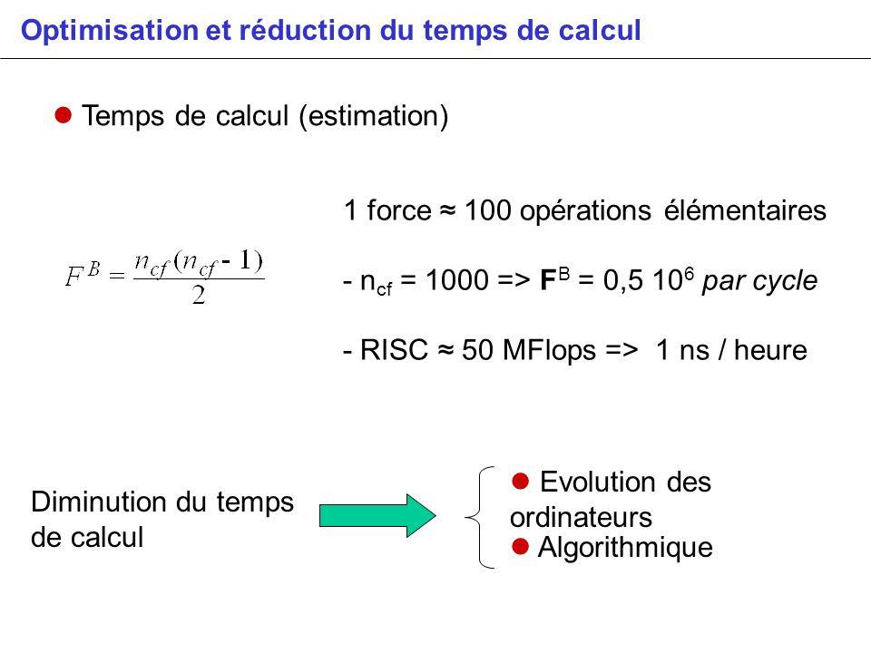 Temps de calcul (estimation) Optimisation et réduction du temps de calcul Algorithmique 1 force 100 opérations élémentaires - n cf = 1000 => F B = 0,5