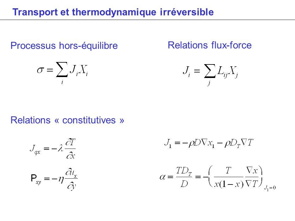 Transport et thermodynamique irréversible Processus hors-équilibre Relations flux-force Relations « constitutives »