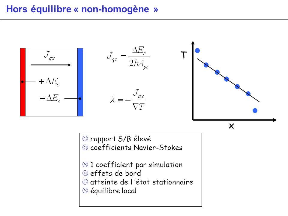 Hors équilibre « non-homogène » T x rapport S/B élevé coefficients Navier-Stokes 1 coefficient par simulation effets de bord atteinte de l état statio