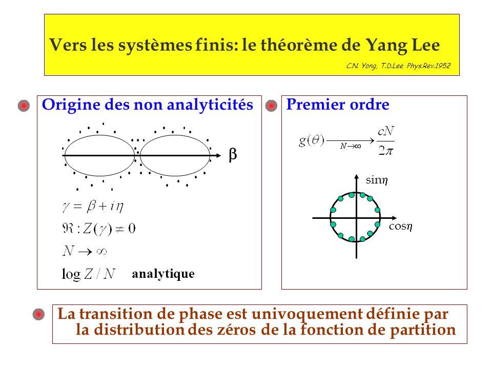 Vers les systèmes finis: le théorème de Yang Lee Origine des non analyticités C.N. Yong, T.D.Lee Phys.Rev.1952 sin cos analytique Premier ordre La tra