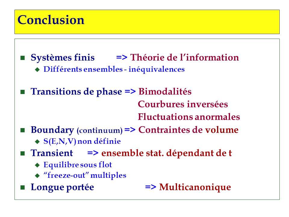 IV Conclusion n Systèmes finis => Théorie de linformation u Différents ensembles - inéquivalences n Transitions de phase => Bimodalités Courbures inve
