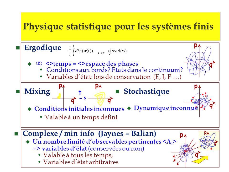 n Mixing u Conditions initiales inconnues Valable à un temps défini p q p q -> t p q n Stochastique u Dynamique inconnue n Complexe / min info (Jaynes – Balian) u Un nombre limité dobservables pertinentes => variables détat (conservées ou non) Valable à tous les temps; Variables détat arbitraires p q p q p q n Ergodique u <>temps = <>espace des phases Conditions aux bords.