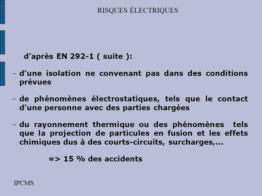 RISQUES ÉLECTRIQUES IPCMS –de lapproche de personne au voisinage de parties actives, particulièrement dans la catégorie Haute Tension Brûlure, électri