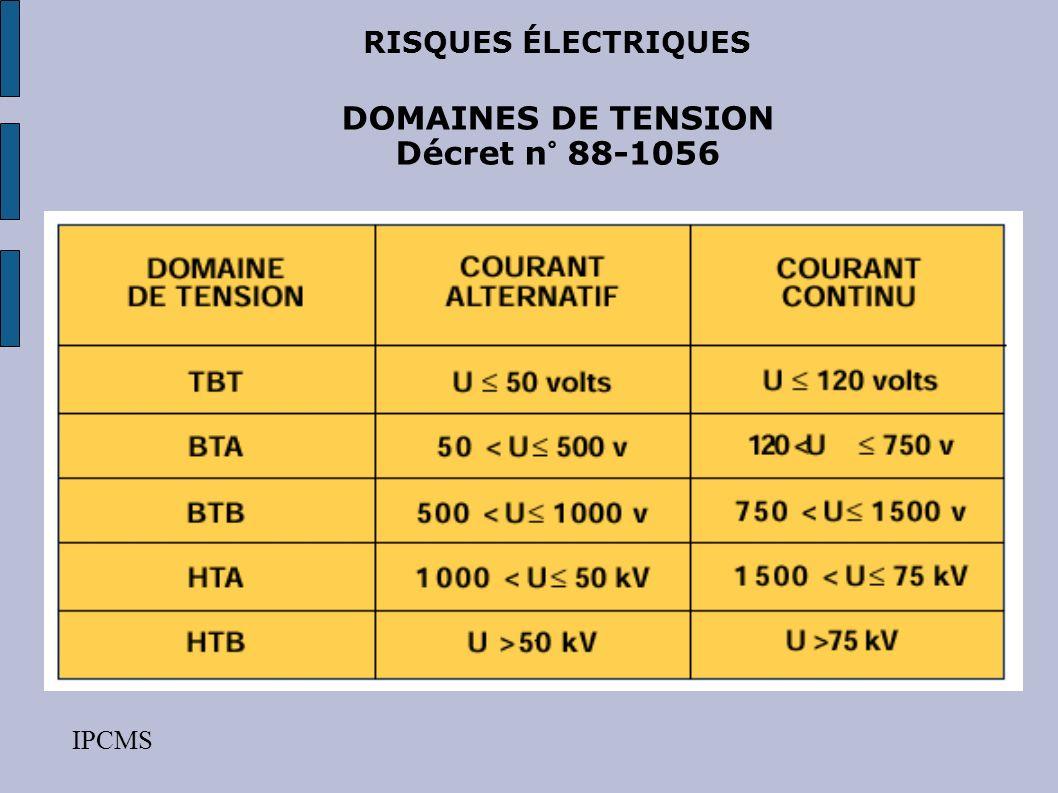 RISQUES ÉLECTRIQUES DOMAINES DE TENSION Décret n° 88-1056 IPCMS