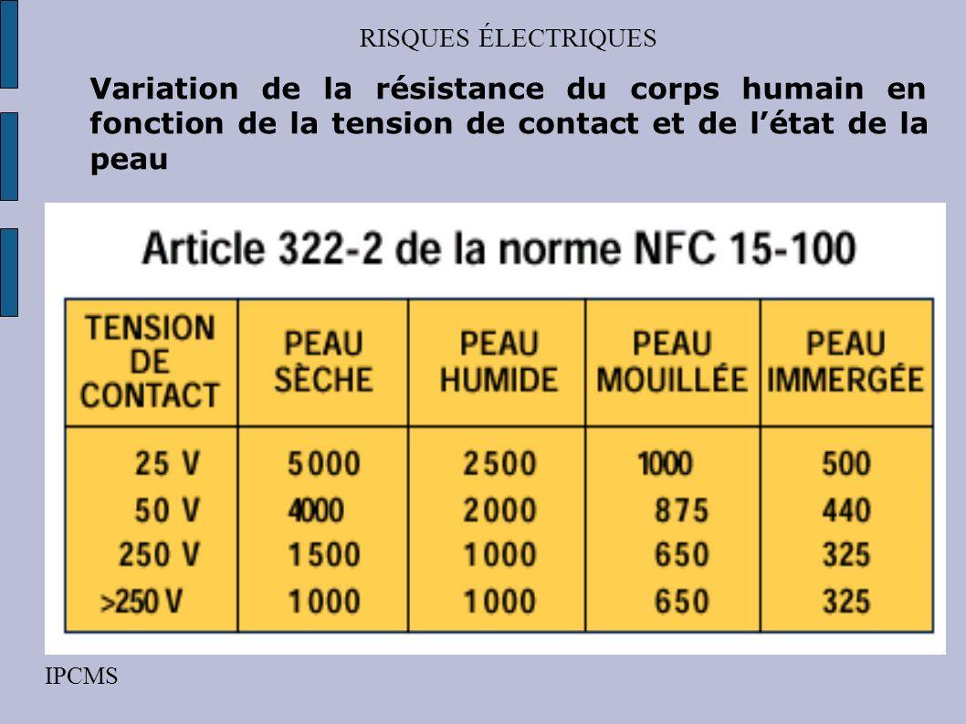 RISQUES ÉLECTRIQUES IPCMS Variation de la résistance du corps humain en fonction de la tension de contact et de létat de la peau 2550 250 380 Uc (V) P