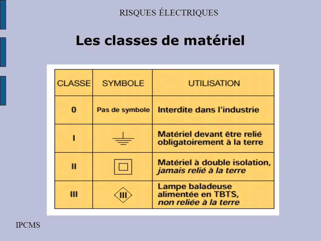 RISQUES ÉLECTRIQUES IPCMS Les classes de matériel