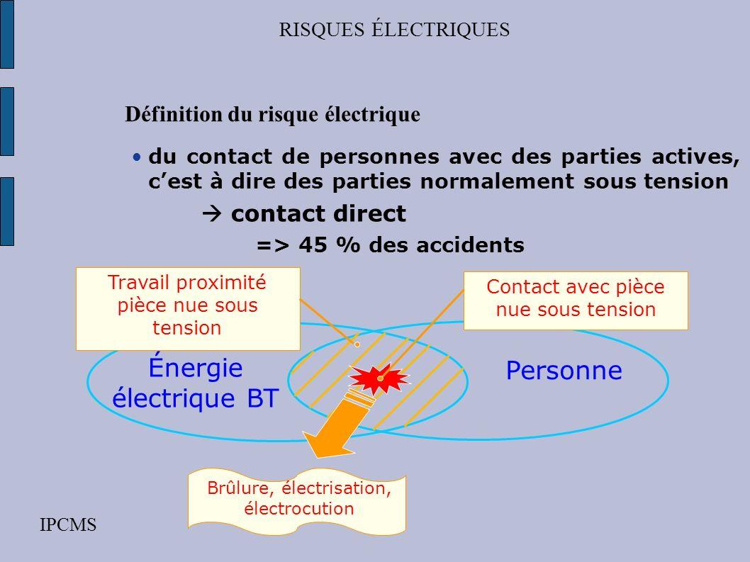RISQUES ÉLECTRIQUES IPCMS Définition du risque électrique daprès EN 292-1 Ce risque peut causer des lésions ou la mort par le choc électrique ou brûlu
