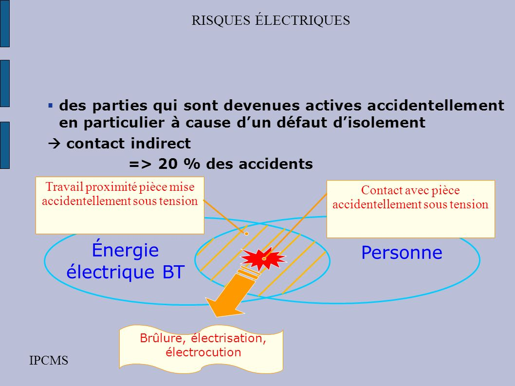 RISQUES ÉLECTRIQUES IPCMS FORMES DÉLECTRISATION CONTACT DIRECT PH N É FRÉQUENT