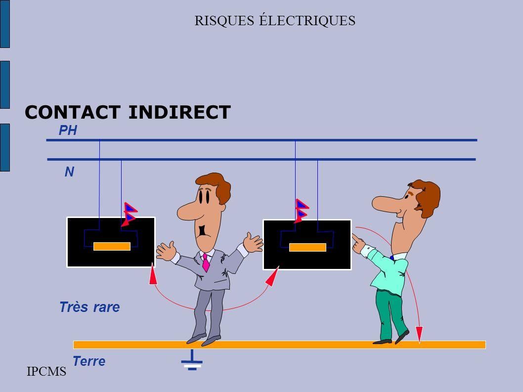RISQUES ÉLECTRIQUES IPCMS TRES BASSE TENSION DE SECURITE ( TBTS) Locaux secs 50V en alternatif 120V en = Locaux mouillés 25 V en alternatif 60V en = Type de source de sécurité: transformateur ( EN 60-742 ) groupe moteur- générateur générateur autonome: piles, accumulateurs, moteur thermique,...