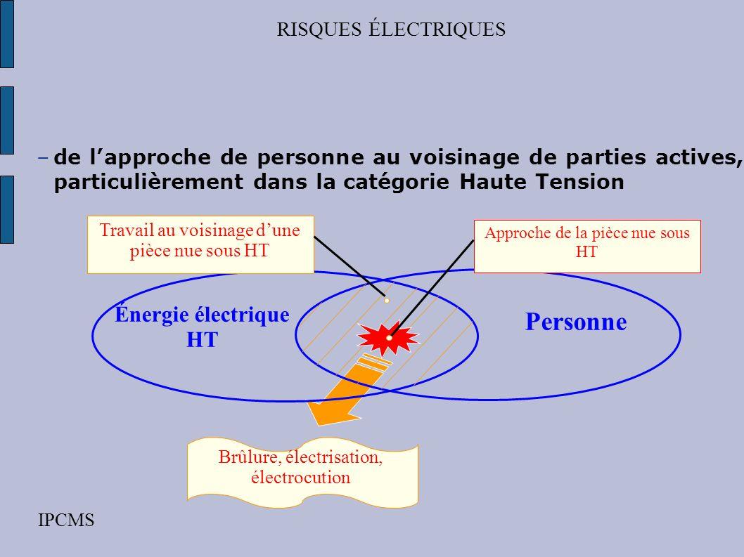 RISQUES ÉLECTRIQUES IPCMS Les classes de matériel Classe III matériel dans lequel la protection contre les chocs électriques repose sur lalimentation sous très basse tension de sécurité TBTS.