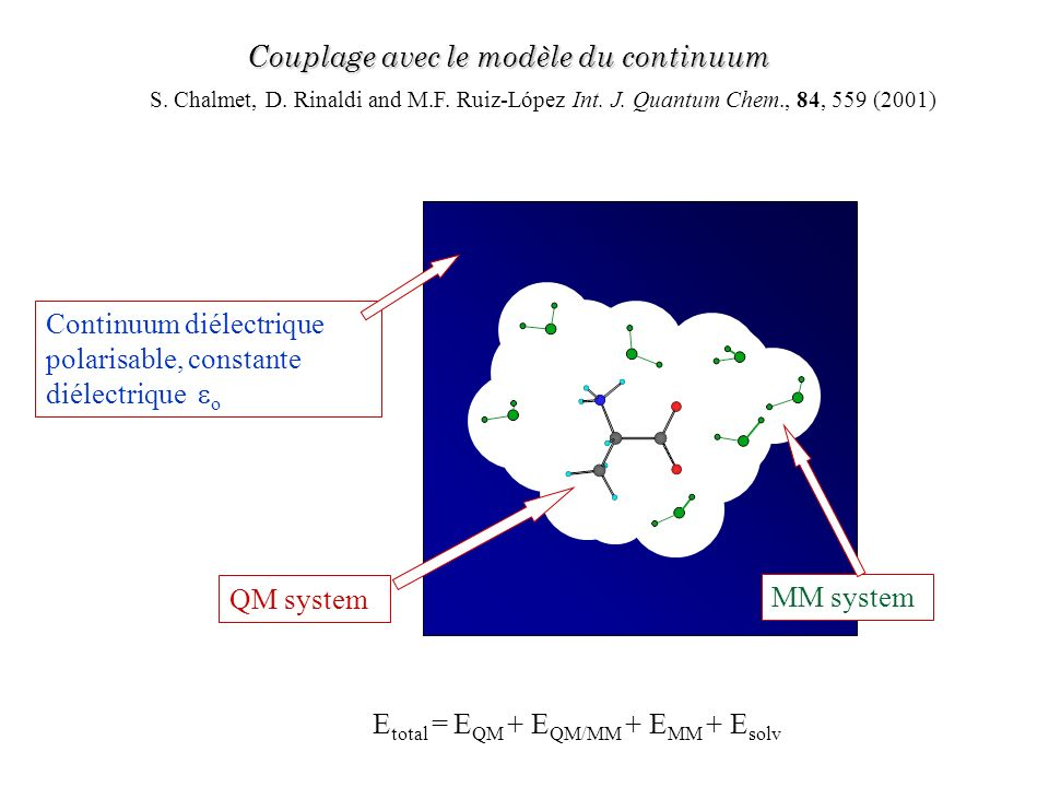 Continuum ( o ) Continuum diélectrique polarisable, constante diélectrique o QM system MM system E total = E QM + E QM/MM + E MM + E solv S. Chalmet,