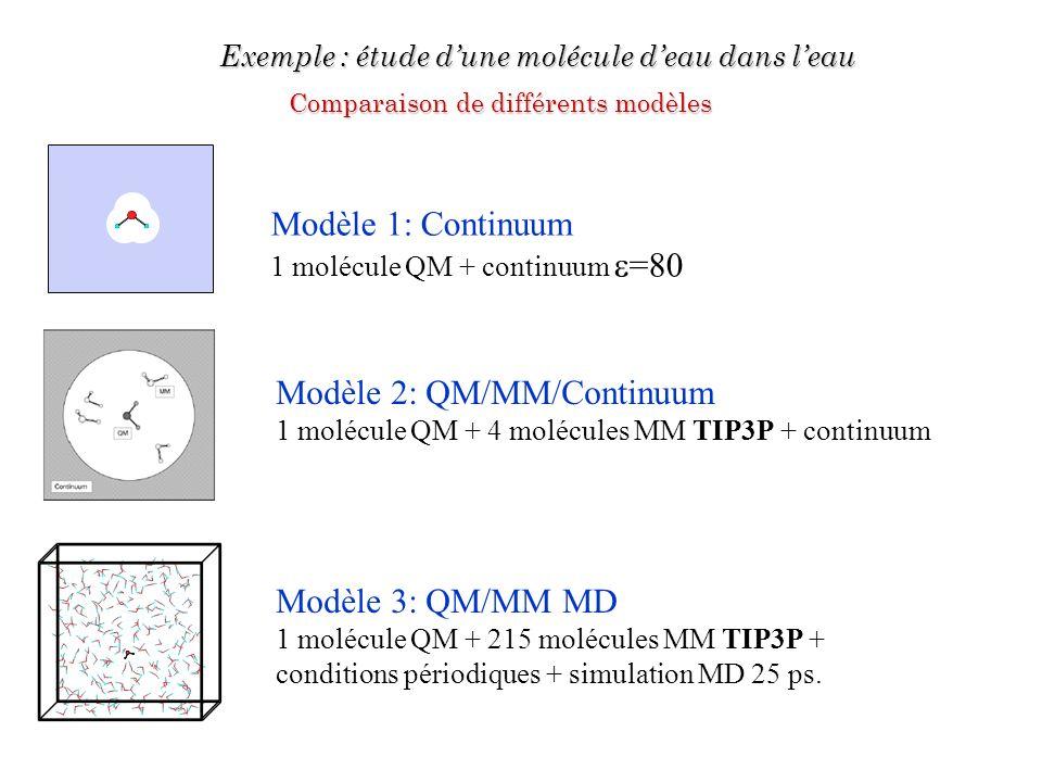 Modèle 3: QM/MM MD 1 molécule QM + 215 molécules MM TIP3P + conditions périodiques + simulation MD 25 ps. Modèle 2: QM/MM/Continuum 1 molécule QM + 4