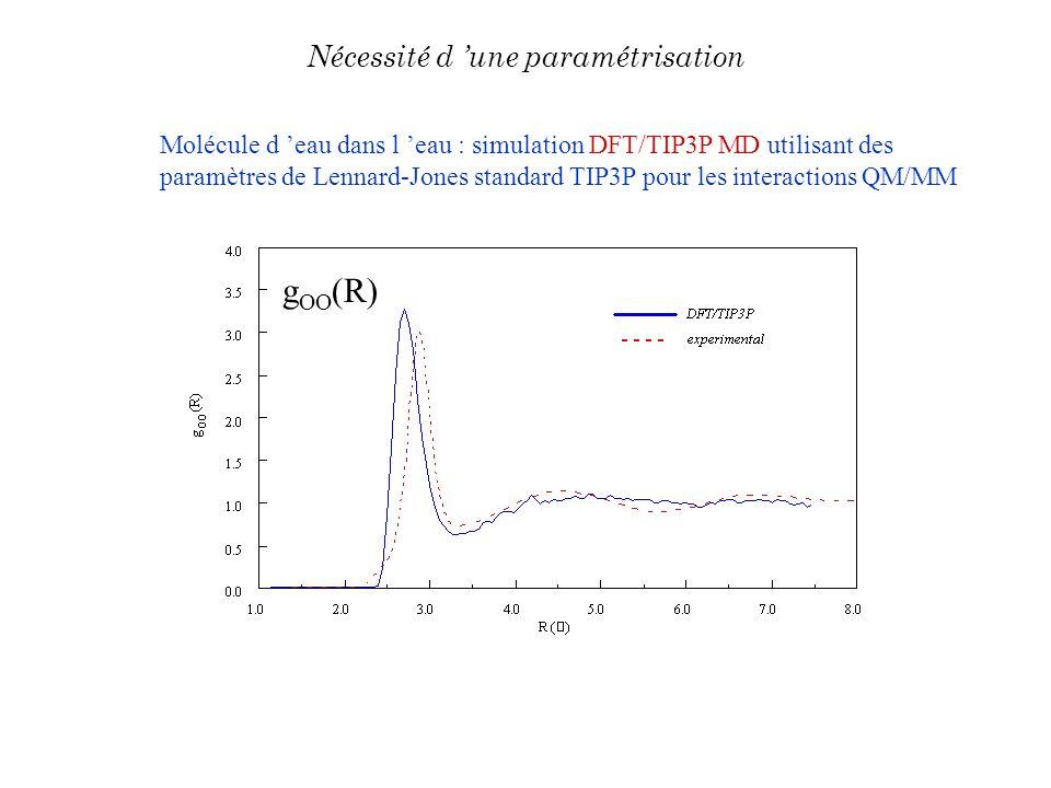 Molécule d eau dans l eau : simulation DFT/TIP3P MD utilisant des paramètres de Lennard-Jones standard TIP3P pour les interactions QM/MM g OO (R) Néce