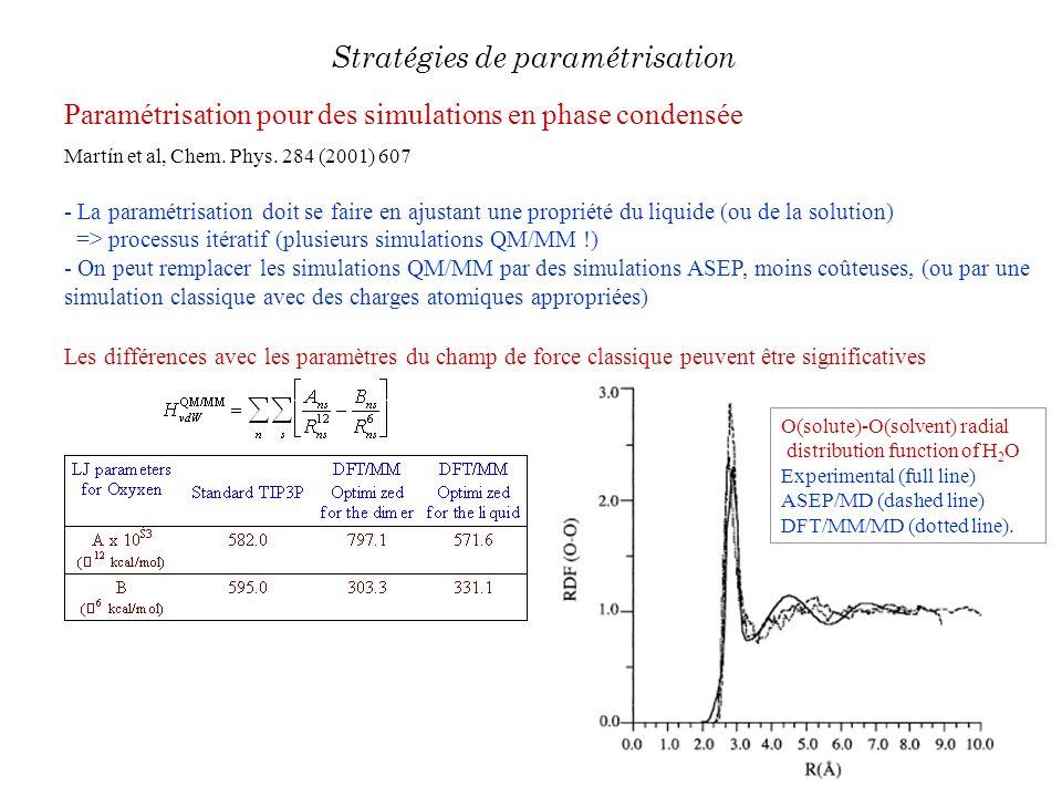 Stratégies de paramétrisation Paramétrisation pour des simulations en phase condensée Martín et al, Chem. Phys. 284 (2001) 607 - La paramétrisation do