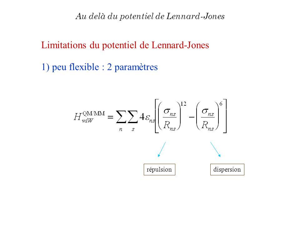 Limitations du potentiel de Lennard-Jones 1) peu flexible : 2 paramètres répulsiondispersion Au delà du potentiel de Lennard-Jones