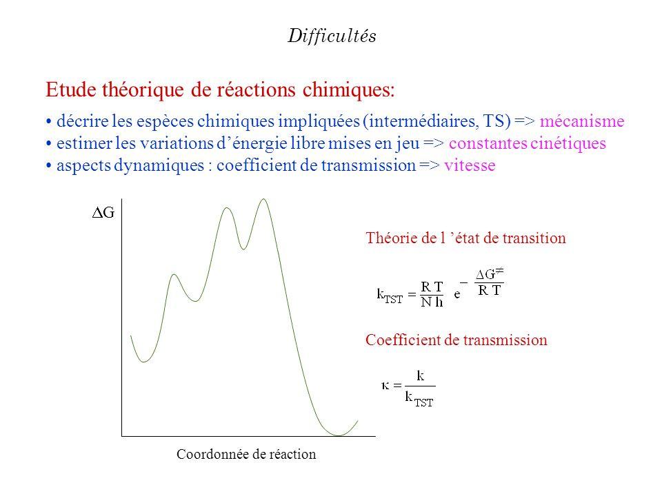 Etude théorique de réactions chimiques: décrire les espèces chimiques impliquées (intermédiaires, TS) => mécanisme estimer les variations dénergie lib