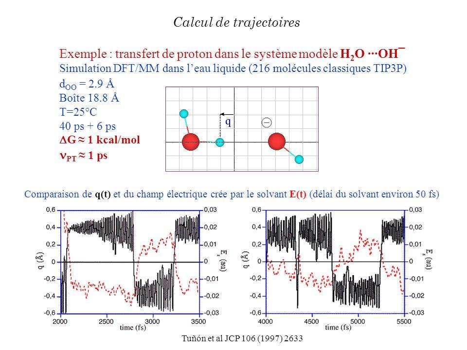 Exemple : transfert de proton dans le système modèle H 2 O ···OH¯ Simulation DFT/MM dans leau liquide (216 molécules classiques TIP3P) Comparaison de