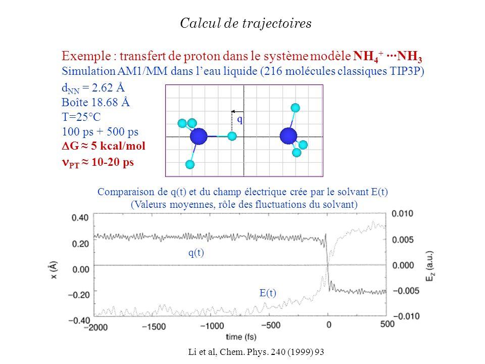 Exemple : transfert de proton dans le système modèle NH 4 + ···NH 3 Simulation AM1/MM dans leau liquide (216 molécules classiques TIP3P) Comparaison d
