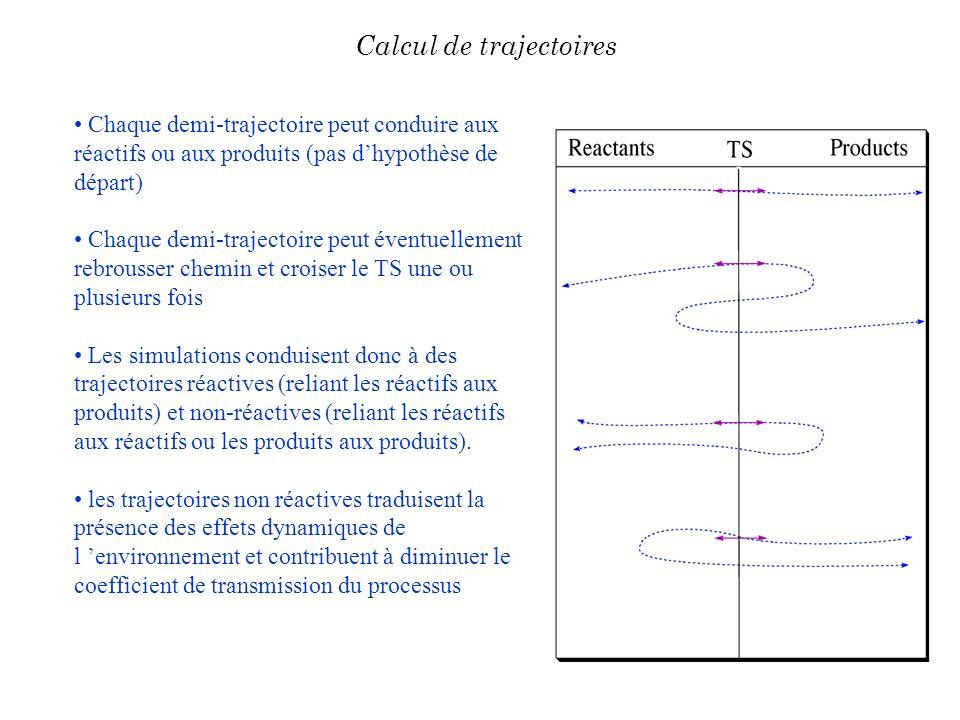 Chaque demi-trajectoire peut conduire aux réactifs ou aux produits (pas dhypothèse de départ) Chaque demi-trajectoire peut éventuellement rebrousser c