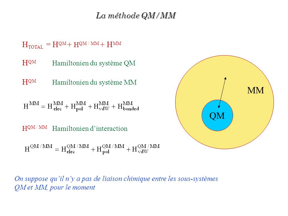 H TOTAL = H QM + H QM / MM + H MM H QM Hamiltonien du système QM H QM Hamiltonien du système MM QM MM On suppose quil ny a pas de liaison chimique ent