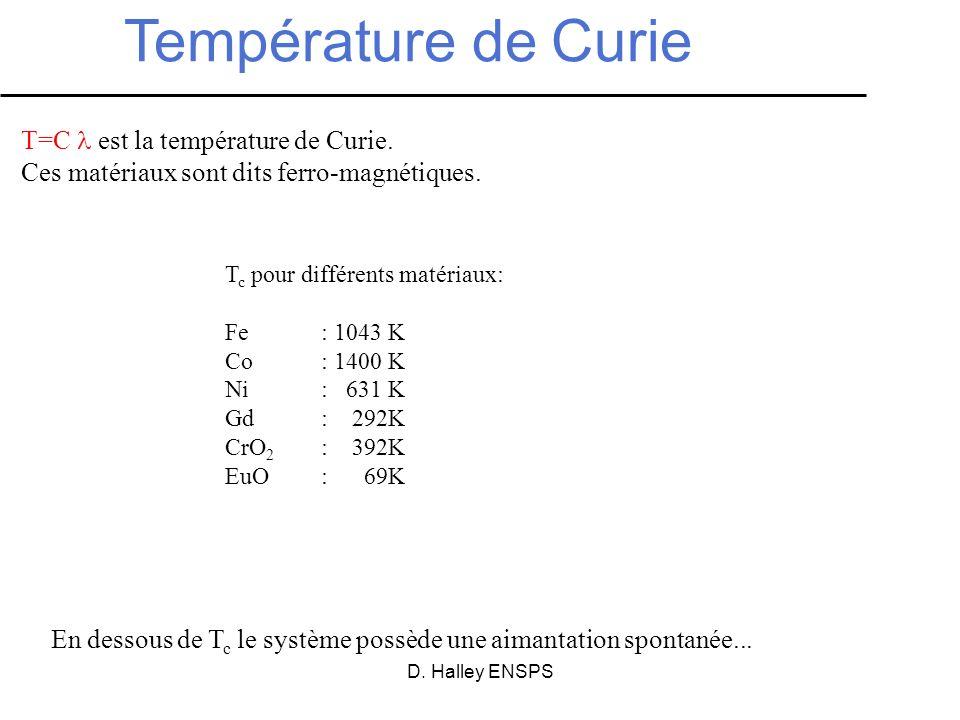 D. Halley ENSPS Température de Curie En dessous de T c le système possède une aimantation spontanée... T=C est la température de Curie. Ces matériaux