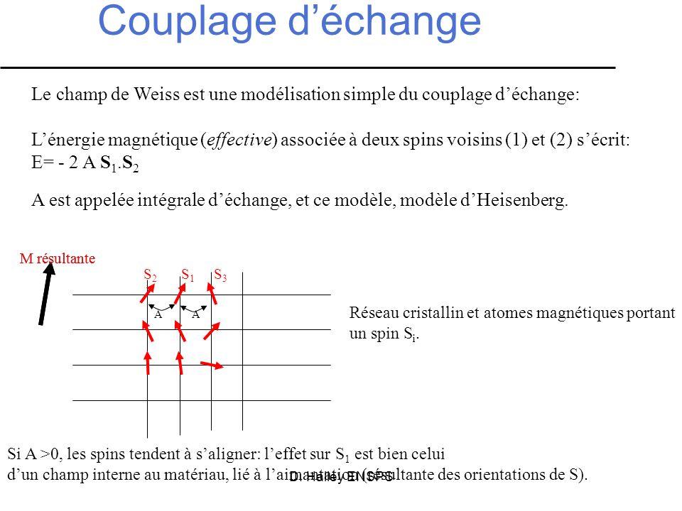 D. Halley ENSPS Couplage déchange Le champ de Weiss est une modélisation simple du couplage déchange: Lénergie magnétique (effective) associée à deux