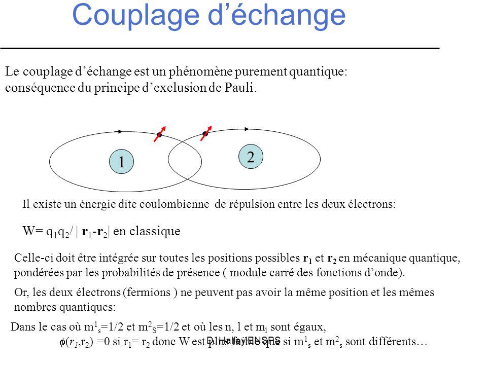 D. Halley ENSPS Couplage déchange Le couplage déchange est un phénomène purement quantique: conséquence du principe dexclusion de Pauli. 1 2 Il existe