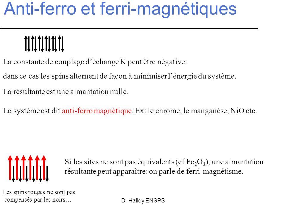 D. Halley ENSPS Anti-ferro et ferri-magnétiques La constante de couplage déchange K peut être négative: dans ce cas les spins alternent de façon à min
