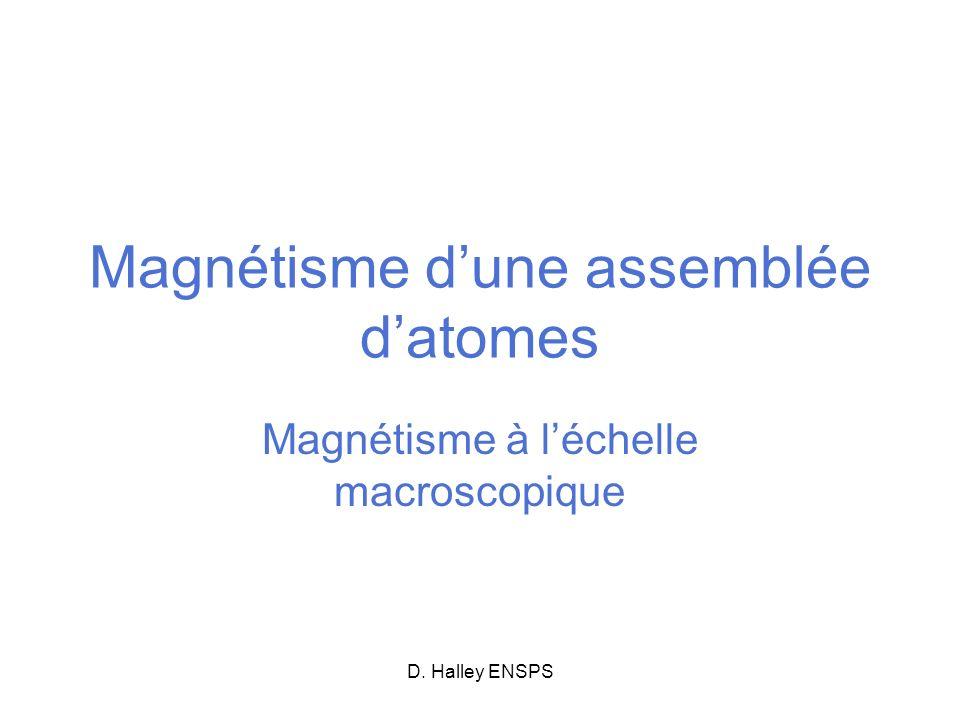 D. Halley ENSPS Magnétisme dune assemblée datomes Magnétisme à léchelle macroscopique