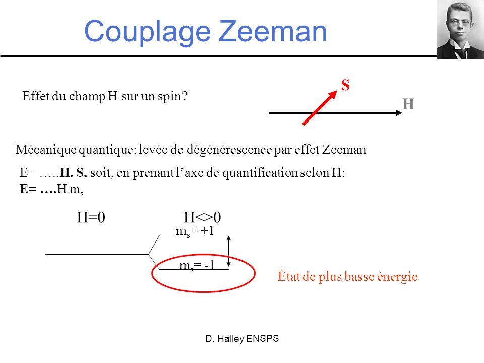 D. Halley ENSPS Couplage Zeeman Mécanique quantique: levée de dégénérescence par effet Zeeman E= …..H. S, soit, en prenant laxe de quantification selo