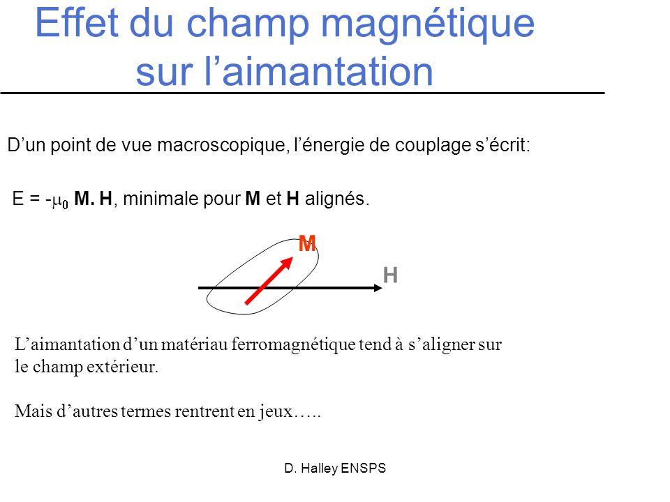 D. Halley ENSPS Dun point de vue macroscopique, lénergie de couplage sécrit: E = - M. H, minimale pour M et H alignés. Effet du champ magnétique sur l